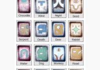 Mayan Signs